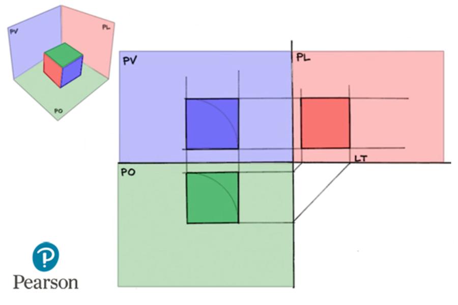 Dal disegno all'oggetto: il cubo